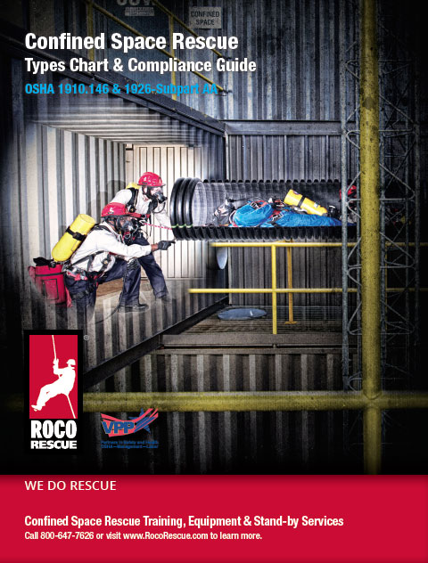 Roco Rescue Confined Space Types Chart & Compliance Guide